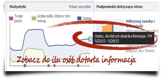 aktywność-na-facebooku